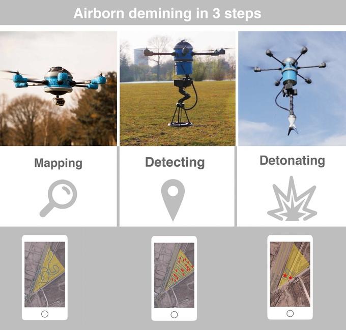 drone-minas-2